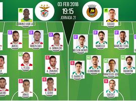 Les compos officielles du match de Liga NOS entre Benfica et le Rio Ave. BeSoccer