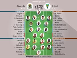 Os onzes de Boavista e Estoril para este jogo. BeSoccer