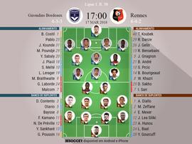 As escalações de Bordeaux e Rennes para este jogo. BeSoccer