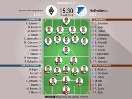 As escalações de B. Mönchengladbach e Hoffenheim para este jogo. BeSoccer