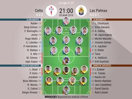As escalações de Celta e Las Palmas para este jogo. BeSoccer