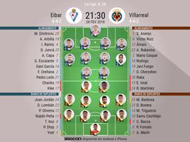 As escalações de Eibar e Villarreal para este jogo. BeSoccer