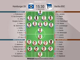 As escalações de Hamburgo e Hertha para este jogo. BeSoccer