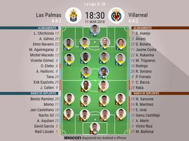 As escalações de Las Palmas e Villarreal para este jogo. BeSoccer