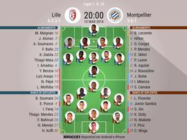 As escalações de Lille e Montpellier, para este jogo. BeSoccer