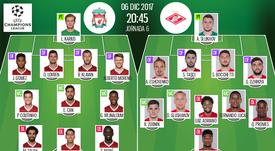 Les compos officielles du match de Ligue des champions entre Liverpool et le Spartak Moscou. BeSocce