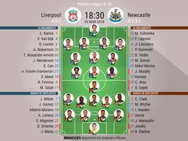 As escalações de Liverpool e Newcastle para este jogo. BeSoccer