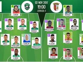 Os 11's de Ludogorets e Sp. Braga para esta partida. BeSoccer