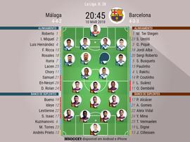 As escalações de Málaga e Barcelona para este jogo. Besoccer