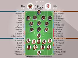 As escalações de Nice e Lille para este jogo. BeSoccer