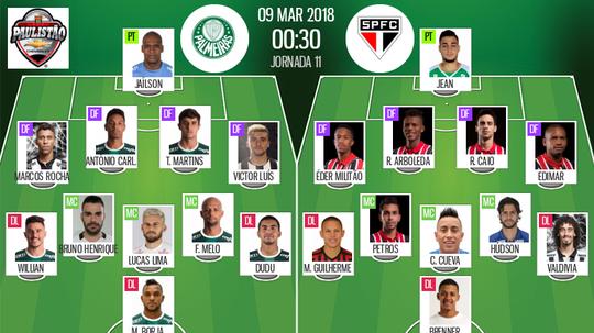As escalações de Palmeiras e São Paulo para este jogo. BeSoccer