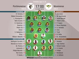 Os onzes de Portimonense e Moreirense para este jogo. BeSoccer