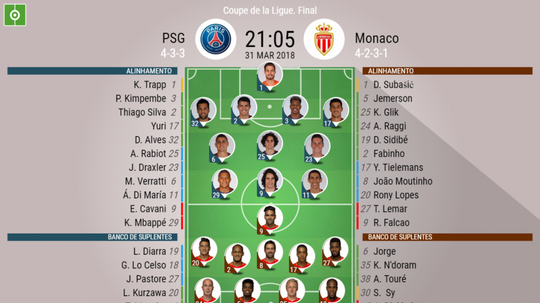 Os onzes de PSG e Monaco para este jogo. BeSoccer