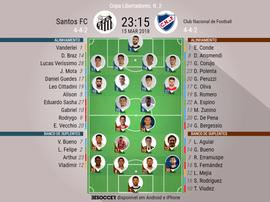As escalações de Santos e Nacional (URU) para este jogo. BeSoccer