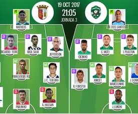 Les compos officielles du match d'Europa League entre le Sporting Braga et Ludogorets. Besoccer