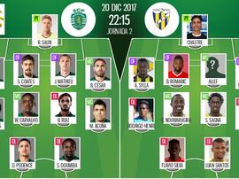 Os onzes de Sporting CP e União da Madeira para este jogo. BeSoccer