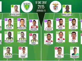 Les compos officielles du match de Liga NOS entre Tondela et le Benfica. BeSoccer