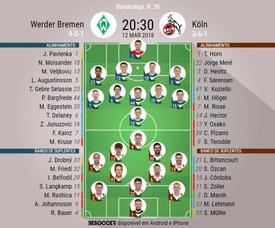 As escalações de Werder Bremen e Colónia para este jogo. BeSoccer