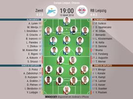 As escalações de Zenit e RB Leipzig para este jogo. BeSoccer