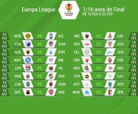 O alinhamento dos 16 avos de final da Liga Europa. BeSoccer
