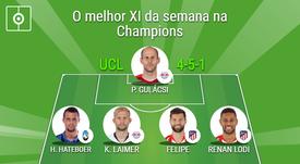A UEFA escolhe o melhor XI da semana na Champions. BeSoccer