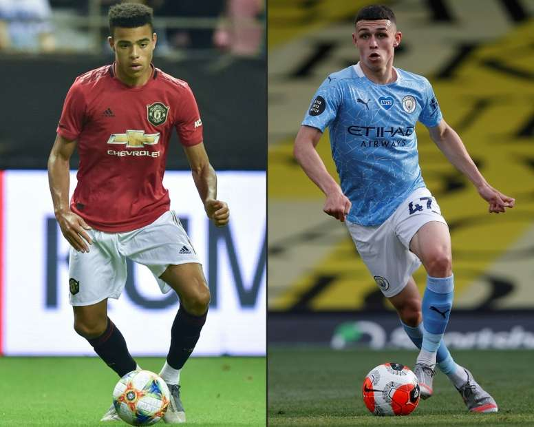 England's Foden, Greenwood sent home, fined for 'naive' virus breach