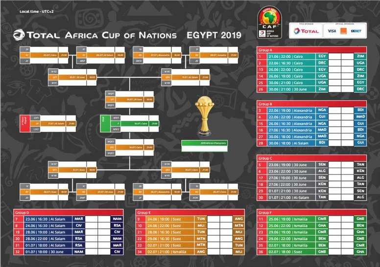 Full schedule for the 2019 Africa Cup of Nations in Egypt