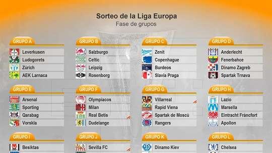 Definidos os Grupos da Europa League. EFE