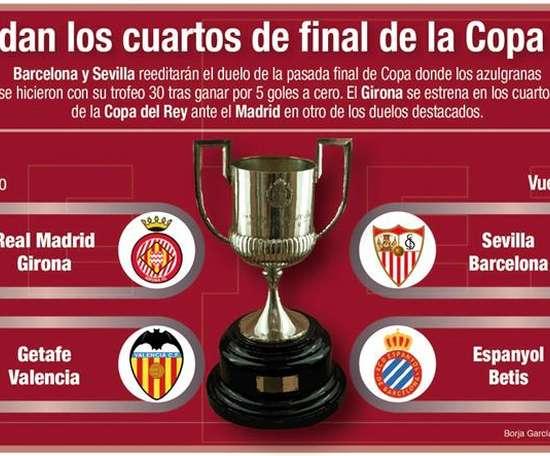 Infografía de los cuartos de final de Copa del Rey. EFE