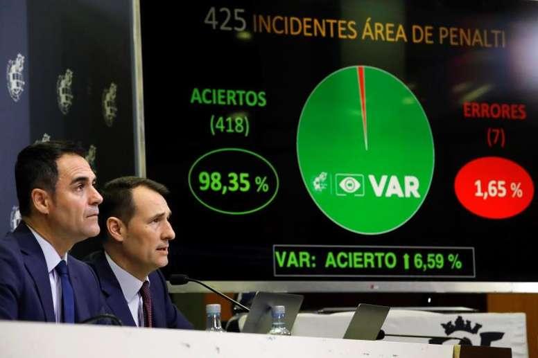 EL CTA destacó la transparencia del VAR en la Supercopa. EFE/Juan Carlos Hidalgo