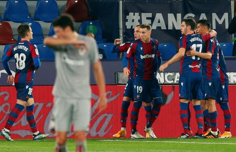 Empate sin paliativos entre Levante y Athletic