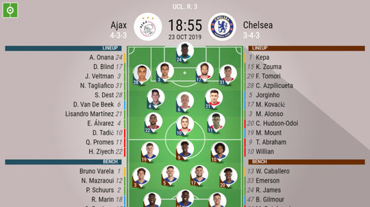 Ajax v Chelsea, Champions League 2019/20, 23/10/2019, matchday 3 - Official line-ups. BESOCCER