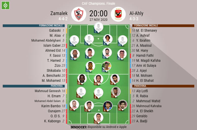 Al Ahly v Zamalek. CAF Champions League final 19-20. Official-line-ups. BeSoccer