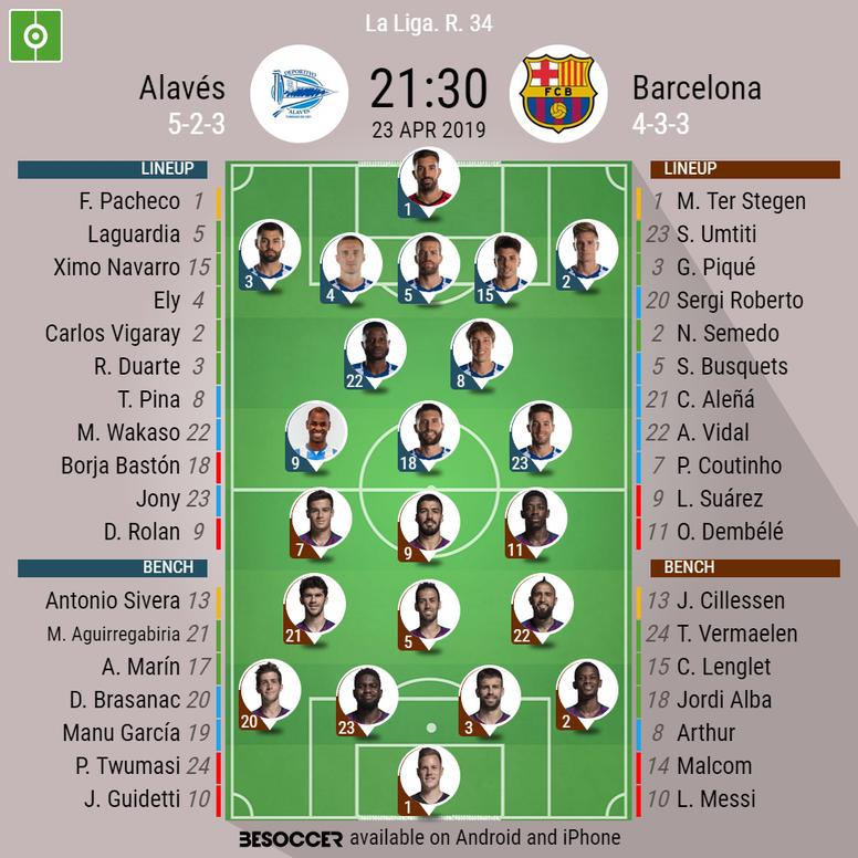 Alaves v Barcelona, La Liga, matchday 34, 23/04/2019, official line-ups. BESOCCER