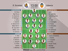 Onces confirmados del Real Sociedad-Valencia. BeSoccer