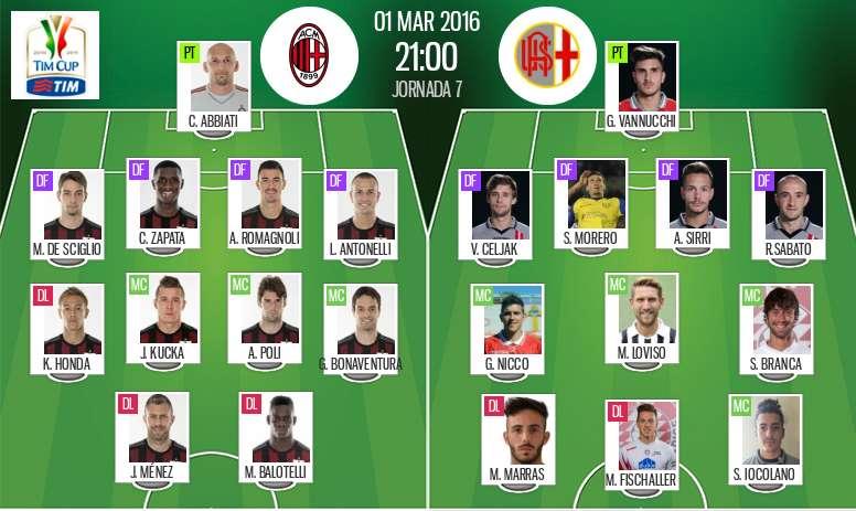 Alienaciones del Milan-Alessandria 01-03-16. BeSoccer