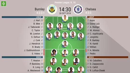 Lineups Burnley vs Chelsea. Besoccer