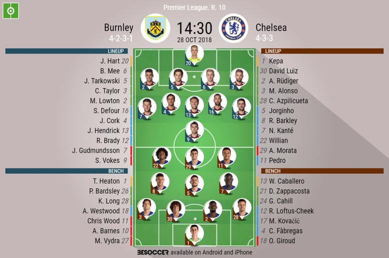 Burnley V Chelsea As It Happened Besoccer
