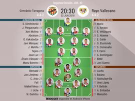 Alineación de Gimnàstic de Tarragona y Rayo Vallecano para la jornada 42 de Segunda División. BeSocc