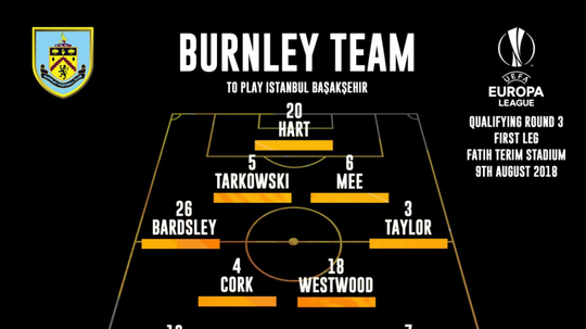 El guardameta será titular en la fase previa de la Europa League. Twitter/Burnley