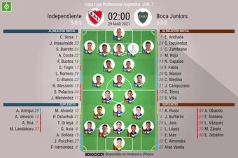 Sigue el directo del Boca Juniors-Independiente. BeSoccer