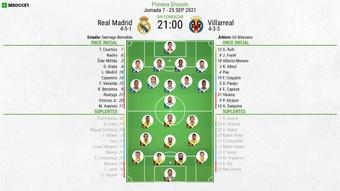 Sigue el directo del Real Madrid-Villarreal. EFE