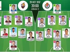 Alineación del Reus-Valladolid de la Jornada 12 de Segunda División 2017-18. BeSoccer