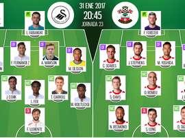 Alineaciones del Swansea-Bournemouth de la jornada 23 de Premier League 16-17. BeSoccer