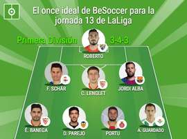 La Liga Team of the Week for Gameweek 13. BeSoccer