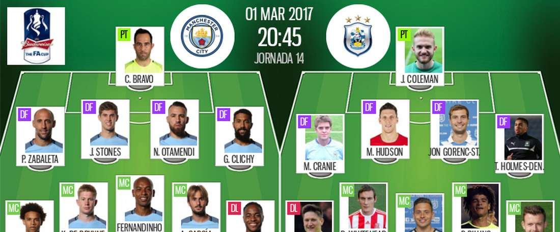 Alineaciones oficiales del Manchester City-Huddersfield de FA Cup 16-17. BeSoccer