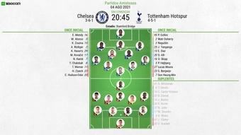 Los onces confirmados en el Chelsea-Tottenham. BeSoccer