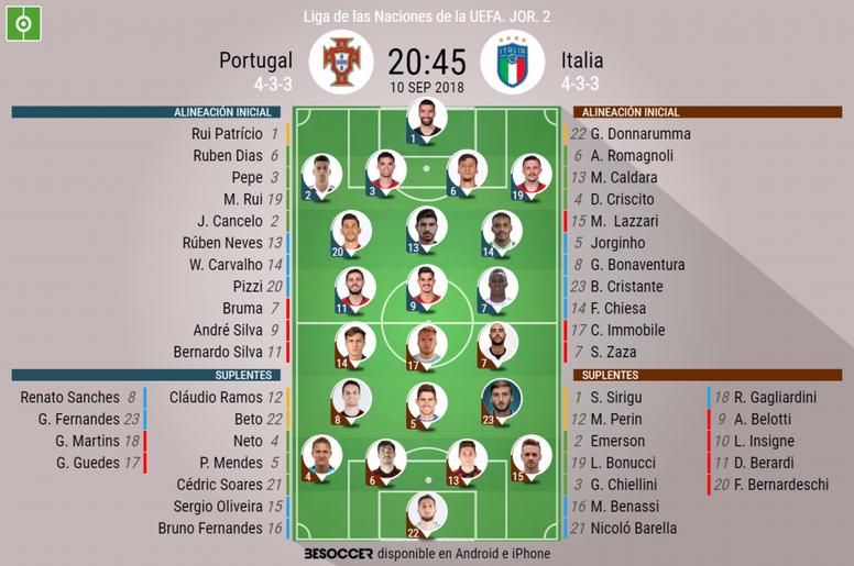 Formações de Portugal e Italia para Liga das Naçoes. BeSoccer