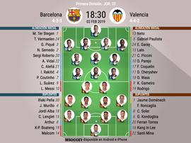 Alineaciones oficiales del Barcelona-Valencia de LaLiga 18-19. BeSoccer