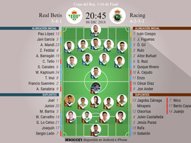 Onces confirmados del Real Betis-Racing. BeSoccer